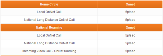 docomo video calling charges